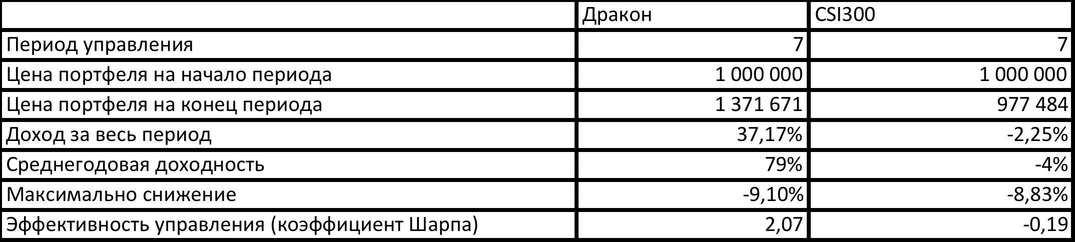 https://files.comon.ru/4qc6fln6mhijhp1sndtrtogkc25vd152937xaztpcbjmk4jjch.png