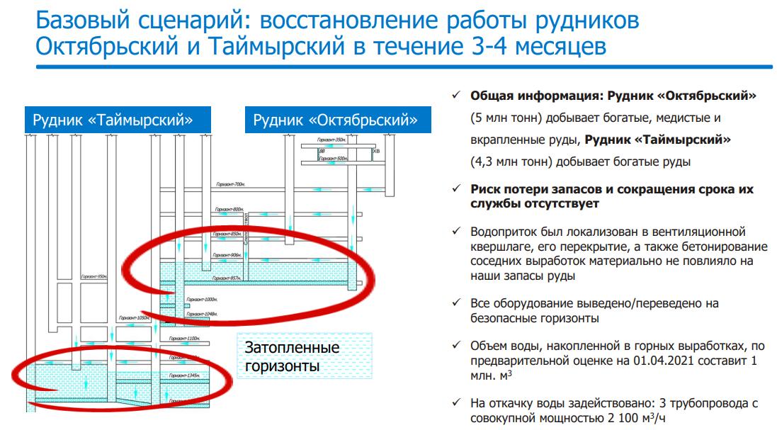 https://files.comon.ru/5ujr4m3dh6s6wq6ehe1xedh3w0vtjl5u653qccmzub7d04g881.png