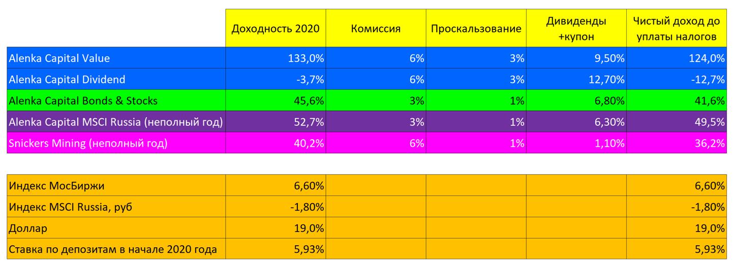 https://files.comon.ru/euzpi45ocggoixdgvtvn14hin7b81rpg4zkh55vuxy1gv34f9.png